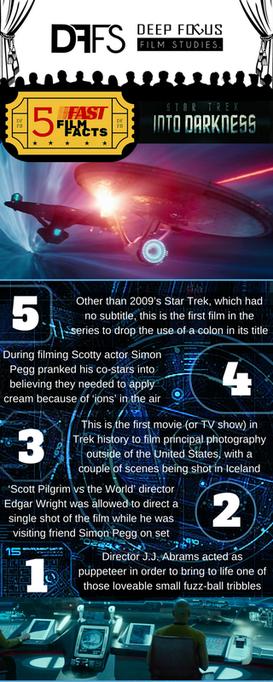 star-trek-into-darkness-info