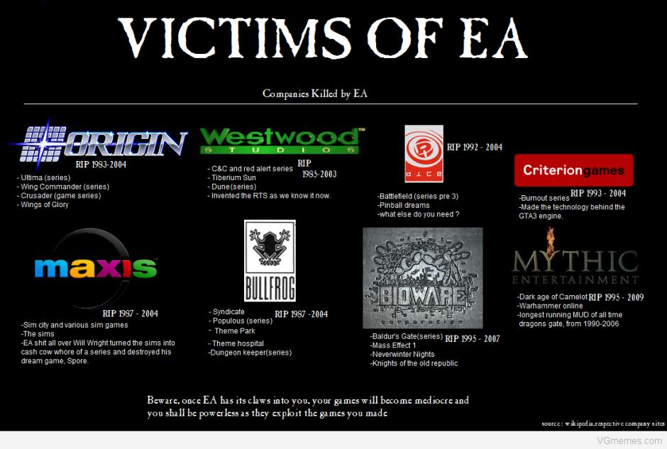 Victims of EA