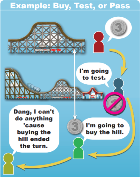 CoasterParkBidding.png