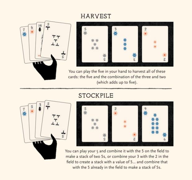 HarvestStockpile
