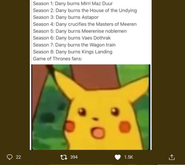 Dany's history