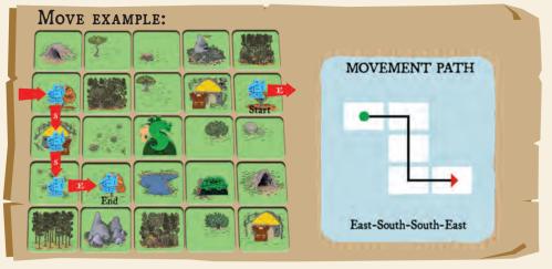 MovementCard